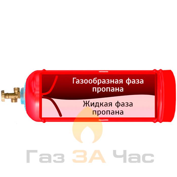 (вентиль ВБ-2 с сифонной